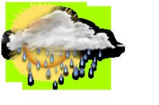 Variable with rain